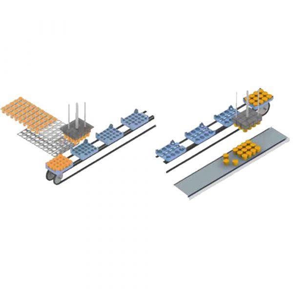 Системы укладкиупаковка в картон