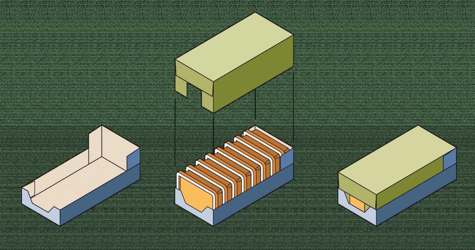 упаковка в картон